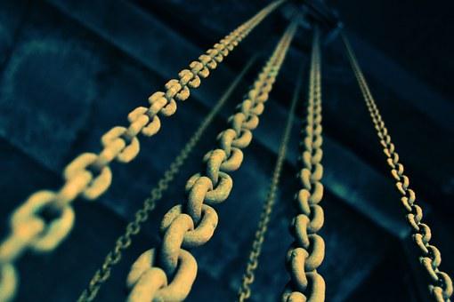 Trwałe modele łańcuchowych zawiesi